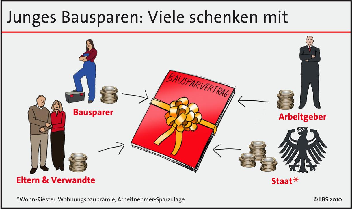 13 bis 20 j hrige in deutschland haben immer mehr geld zur freien verf gung vernachl ssigen. Black Bedroom Furniture Sets. Home Design Ideas