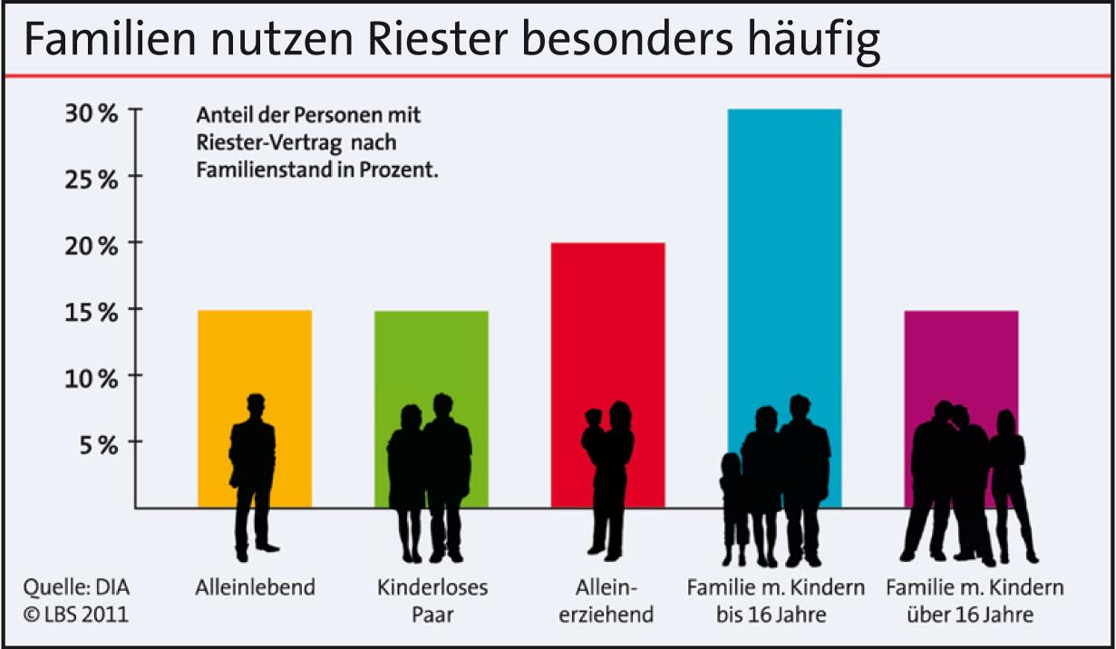 Aachenmünchener Riester Rente Kündigen